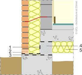 Schéma isolation et plancher sur vide sanitaire.
