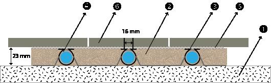 Schéma principe plancher rayonnant à faible inertie.