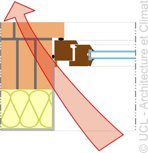 Déceler La Présence De Ponts Thermiques Energie Plus Le Site