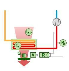 Schéma pression de condensation flottante.