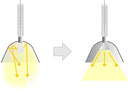 Schéma principe photométrie du luminaire.