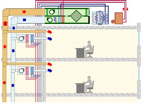 Schéma système mono-gaine, multi-zones.