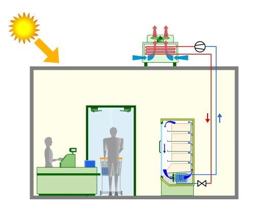 Schéma principe aéro-refroidisseur.