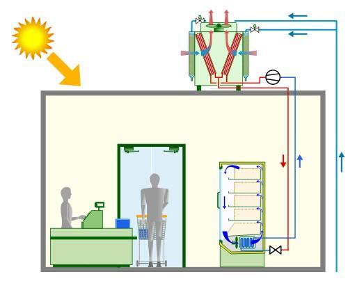 Schéma condenseur adiabatique.