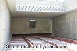 Photo racleurs hydrauliques placés dans le silo.