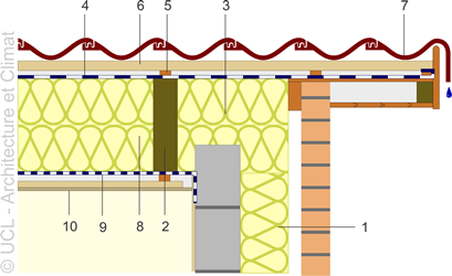 Schéma Isolation entre chevrons- 02.