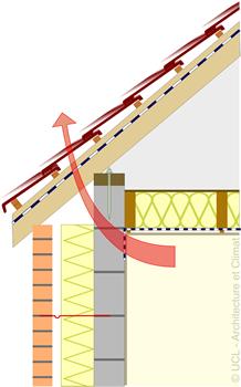 Schéma jonction plancher de comble isolé-mur extérieur