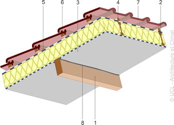 Schéma noeuds constructifs - toitures inclinées- 03.