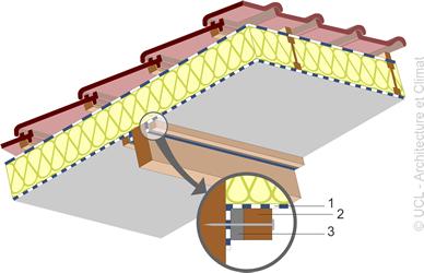 Schéma noeuds constructifs - toitures inclinées- 04.