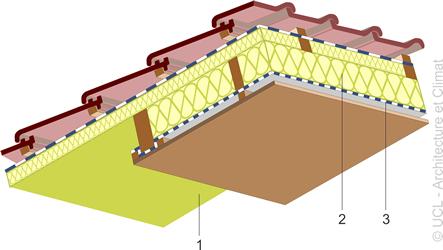 Schéma noeuds constructifs - toitures inclinées- 01.