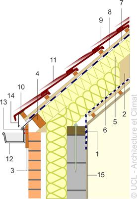 Schéma noeuds constructifs - Jonction toiture-façade.