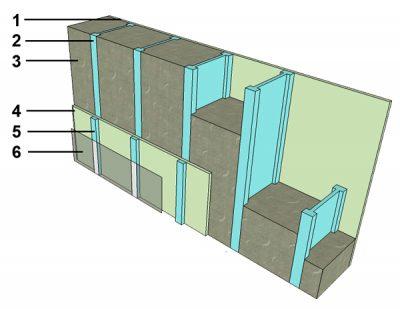 Schéma explicatif du mur rideau à ossature bois.