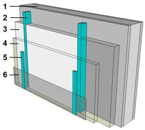 Schéma explicatif sur l'isolation par l'extérieur avec bardage.