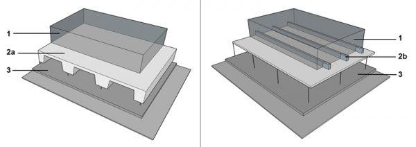 Schéma explicatif sur l'isolation du plancher des combles.
