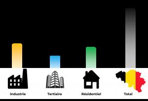 schéma de l'éffacement énergétique en Belgique